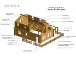 Round Log Shell Description Sheet