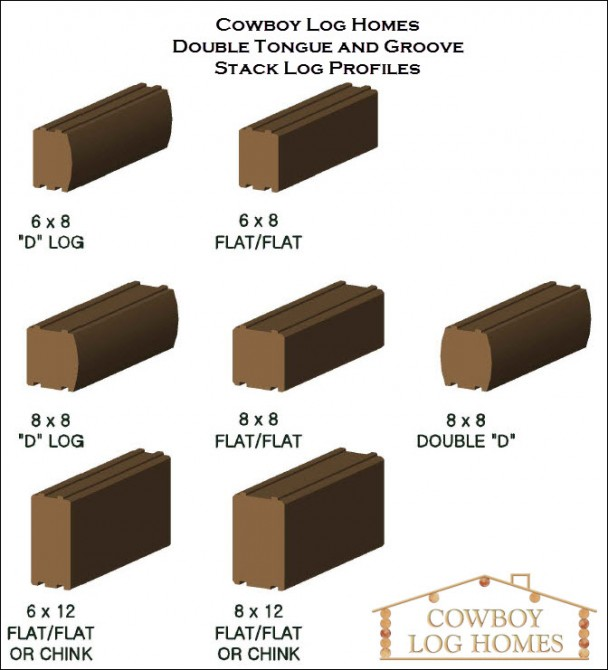 cowboy log homes double tongue and groove stack log profiles